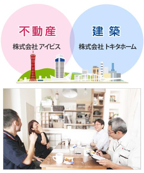 不動産(株式会社アイビス)/建築(株式会社トキタホーム)