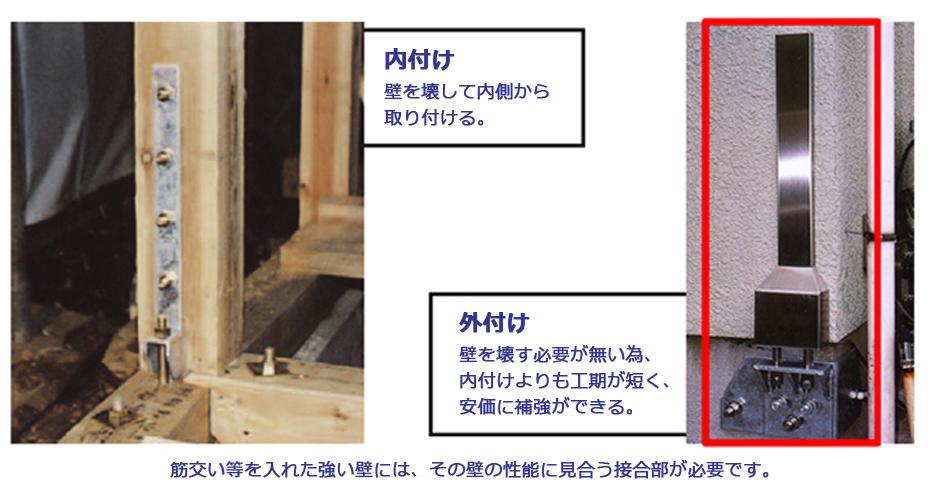 筋交い等を入れた強い壁には、その壁の性能に見合う接合部が必要です。