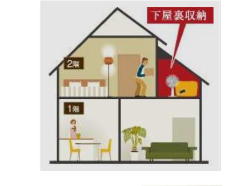 中古住宅 リノベーション 神戸市 屋根裏 利用