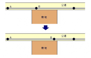 中古住宅 リノベーション 神戸 電柱
