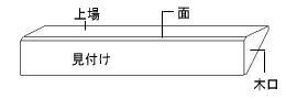 土地 探し 情報 神戸 床の間(2)